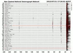 Big Quake near Seddon