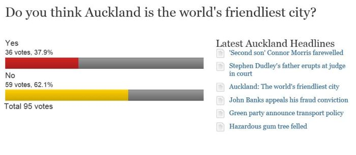 Conde Nast says Auckland is the world's friendliest city, but the locals don't agree.