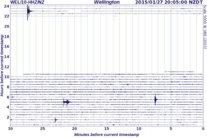 Wellington quake drum
