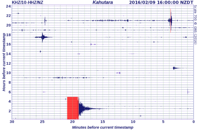 kaikoura earthquake 9 feb