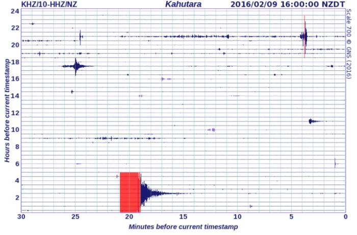 kaikoura earthquake 9 feb