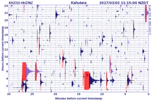 recent-kaikoura-quake